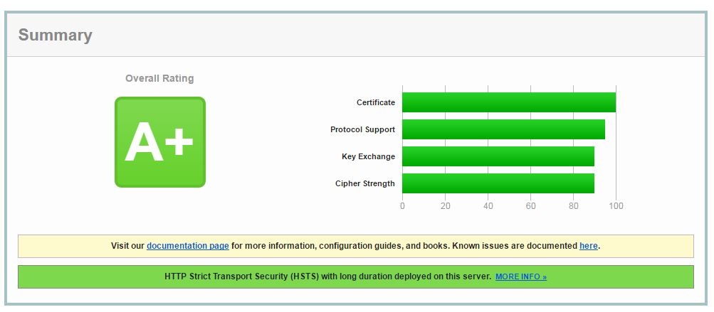 test-seguridad-ssl