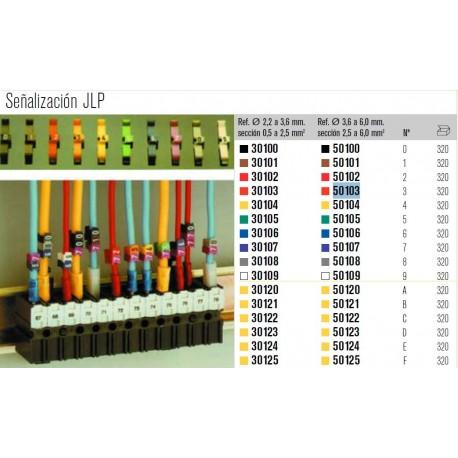 Señalizador cable amarillo N4 Ø2,2-3,6mm XB
