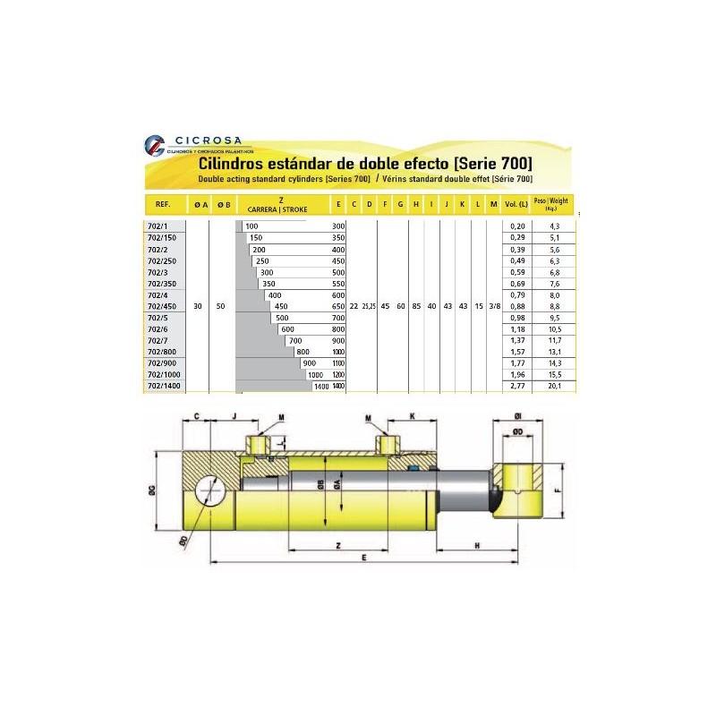 Cilindro hidraulico de doble efecto 702-4 carrera 400mm CICROSA